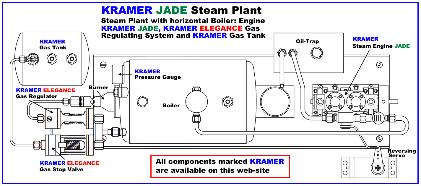 Hartford Loop Diagram Search For Wiring Diagrams Kramer Series Walk In Freezer On Heating Water Steam Boiler Piping